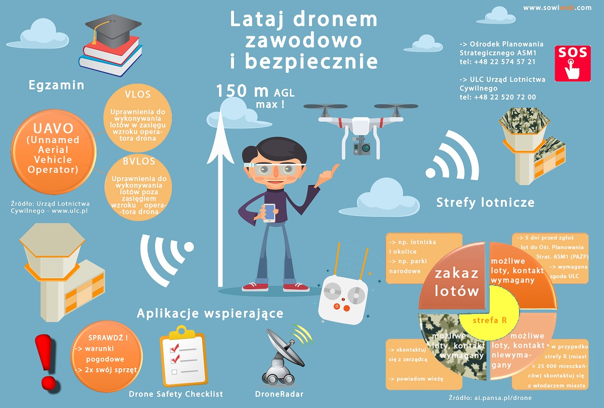 Infografika siłą marketingu